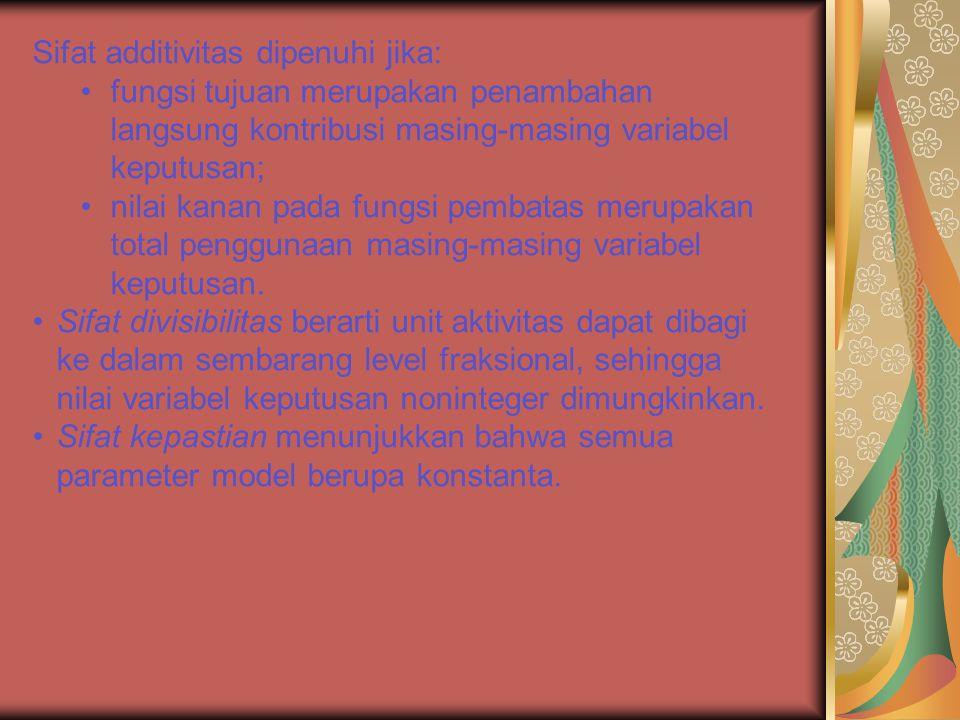 Sifat additivitas dipenuhi jika: