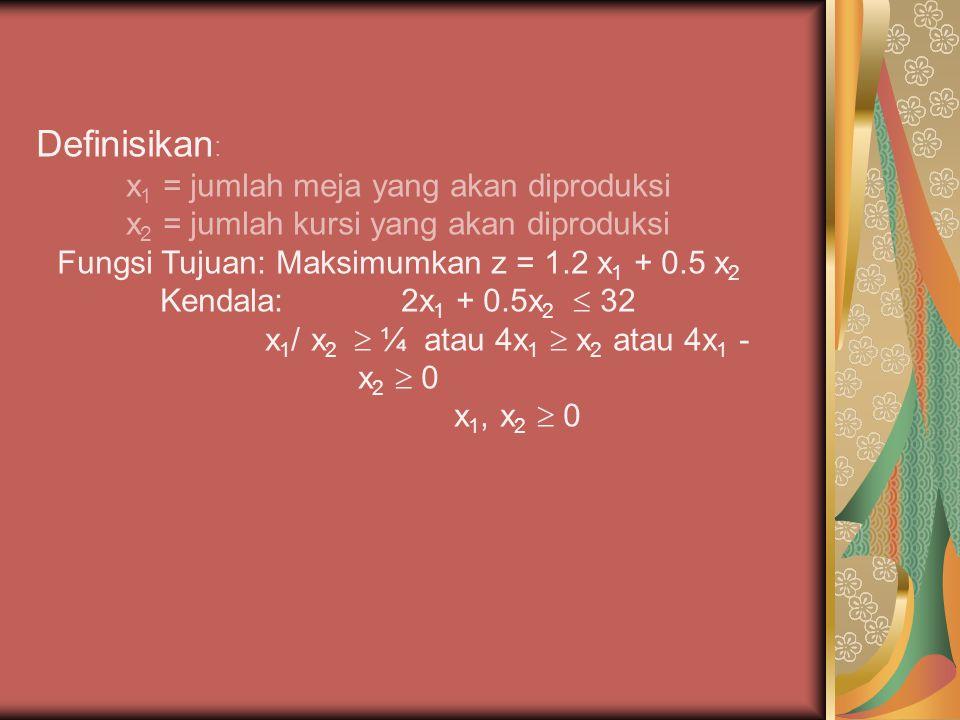 Definisikan: x1 = jumlah meja yang akan diproduksi