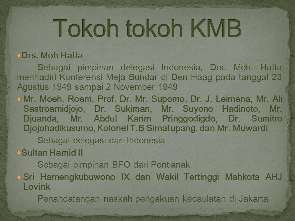 Tokoh tokoh KMB Drs. Moh Hatta