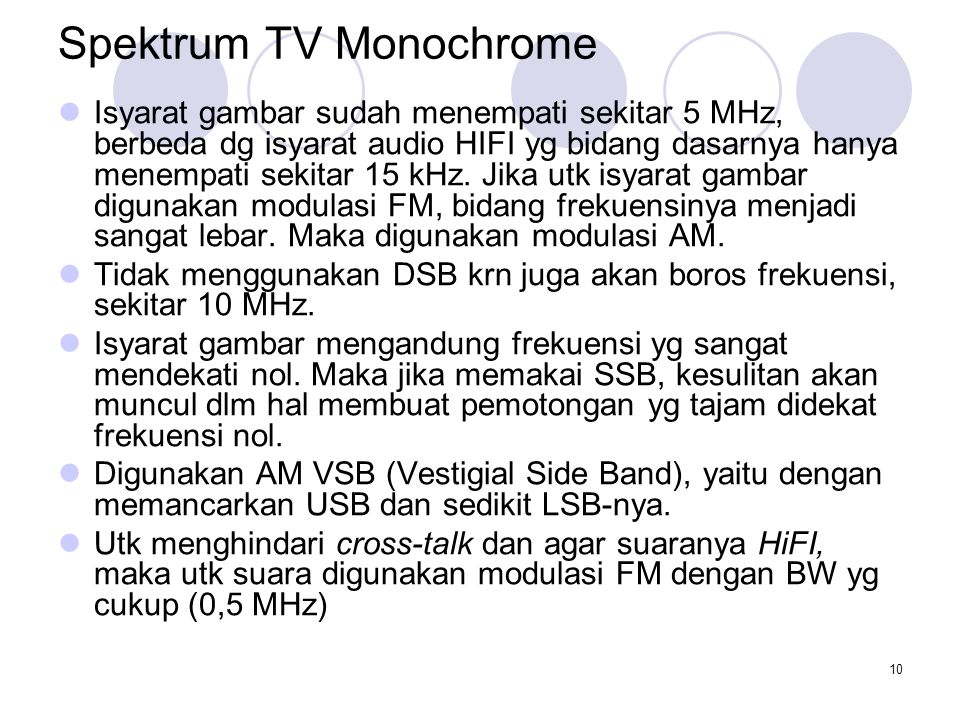 Spektrum TV Monochrome