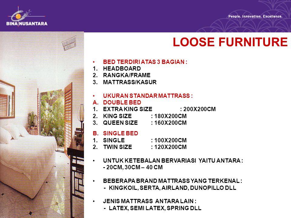 LOOSE FURNITURE BED TERDIRI ATAS 3 BAGIAN : HEADBOARD RANGKA/FRAME
