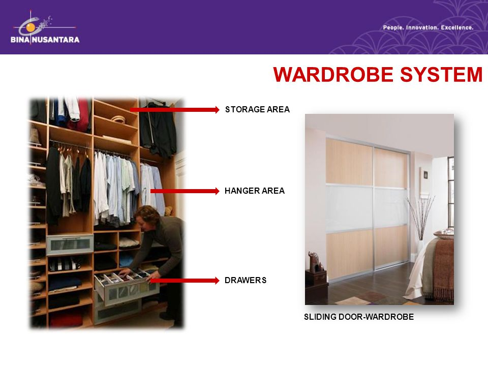 WARDROBE SYSTEM STORAGE AREA HANGER AREA DRAWERS SLIDING DOOR-WARDROBE