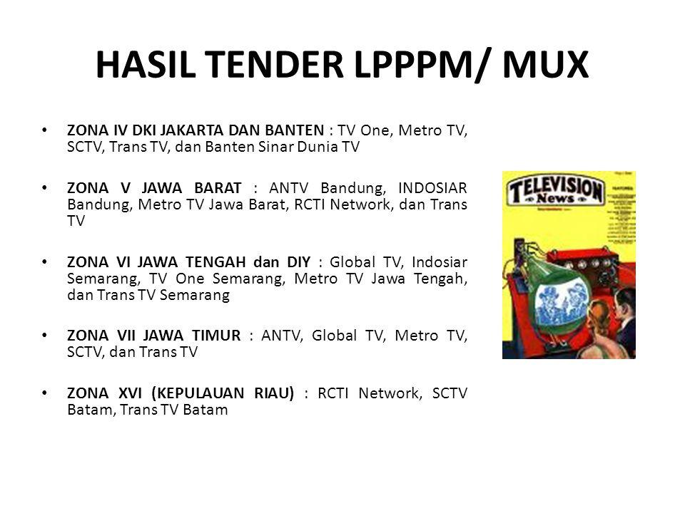 HASIL TENDER LPPPM/ MUX