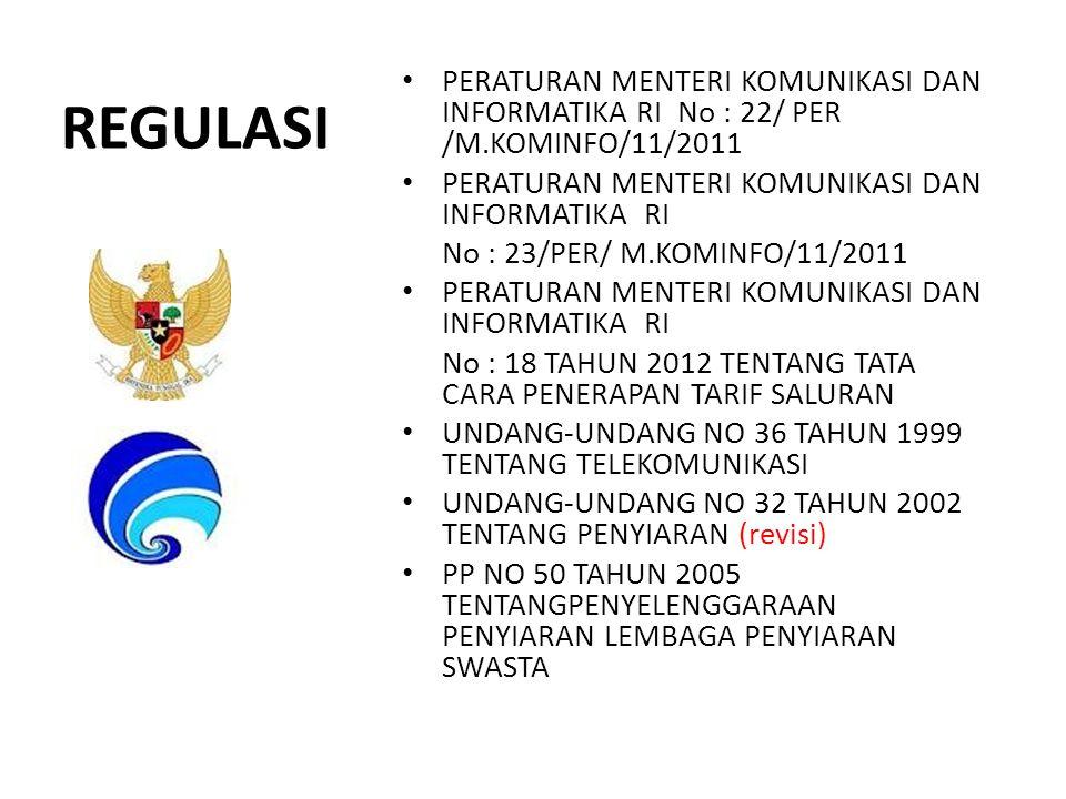REGULASI PERATURAN MENTERI KOMUNIKASI DAN INFORMATIKA RI No : 22/ PER /M.KOMINFO/11/2011. PERATURAN MENTERI KOMUNIKASI DAN INFORMATIKA RI.