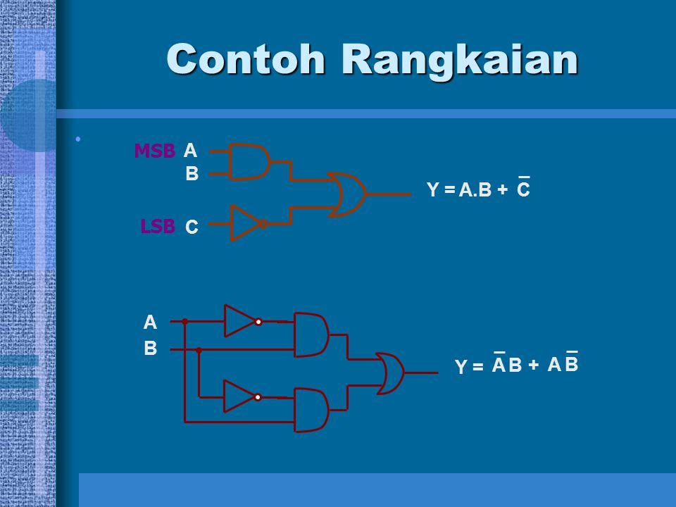 Contoh Rangkaian A B C MSB LSB Y = A.B + C A B Y = B A +