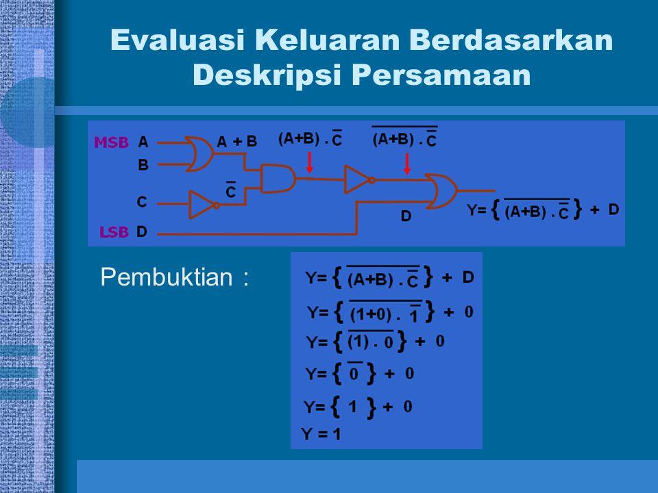 Evaluasi Keluaran Berdasarkan Deskripsi Persamaan