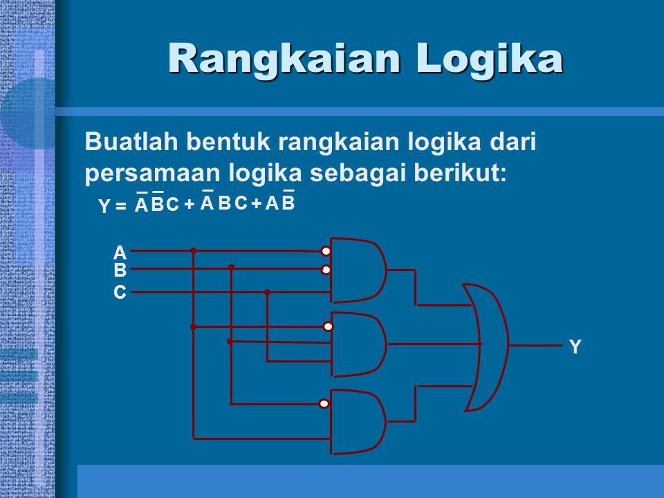 Rangkaian Logika Buatlah bentuk rangkaian logika dari