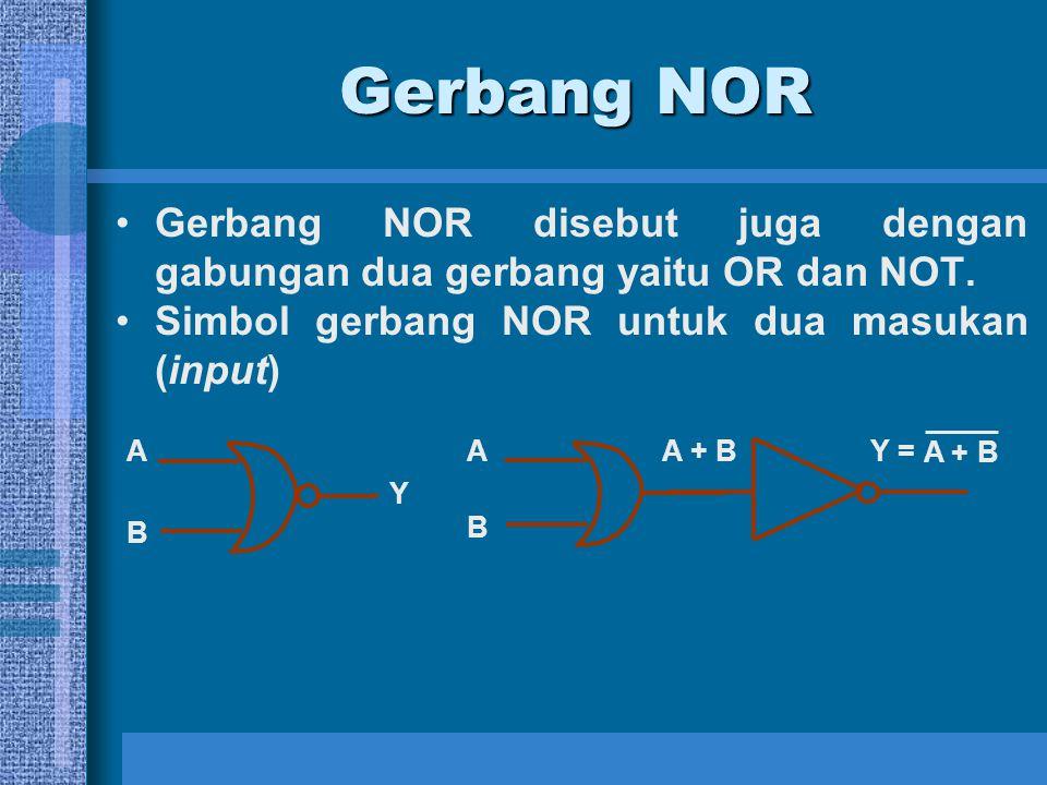 Gerbang NOR Gerbang NOR disebut juga dengan gabungan dua gerbang yaitu OR dan NOT. Simbol gerbang NOR untuk dua masukan (input)