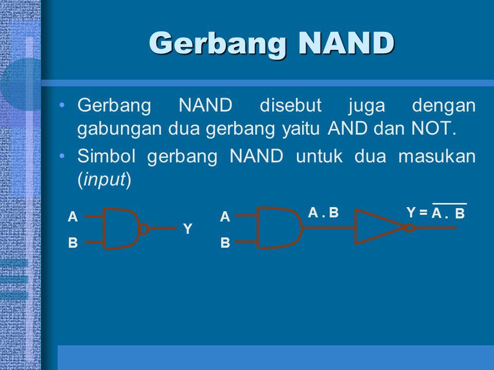 Gerbang NAND Gerbang NAND disebut juga dengan gabungan dua gerbang yaitu AND dan NOT. Simbol gerbang NAND untuk dua masukan (input)