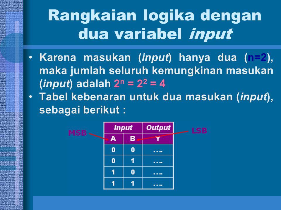 Rangkaian logika dengan dua variabel input