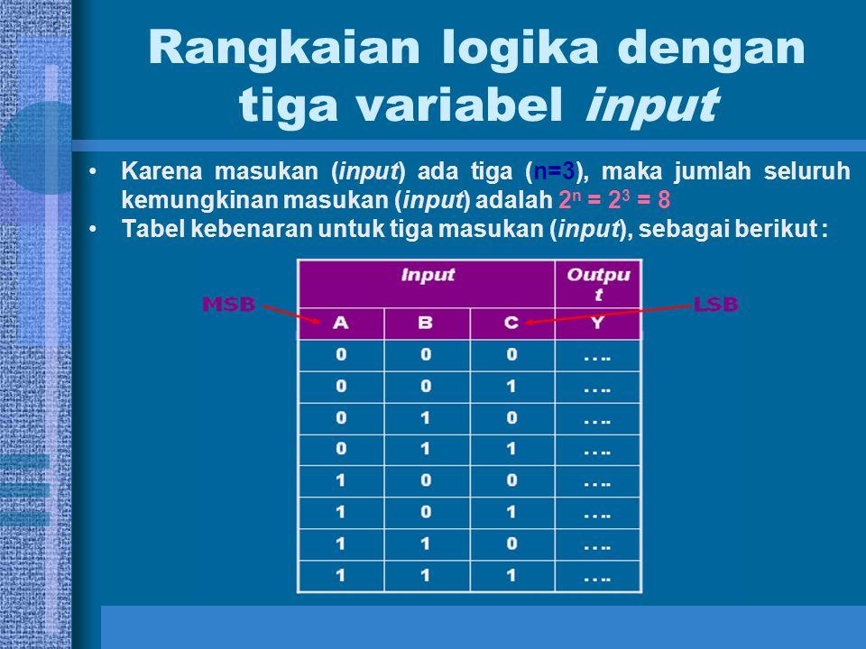 Rangkaian logika dengan tiga variabel input
