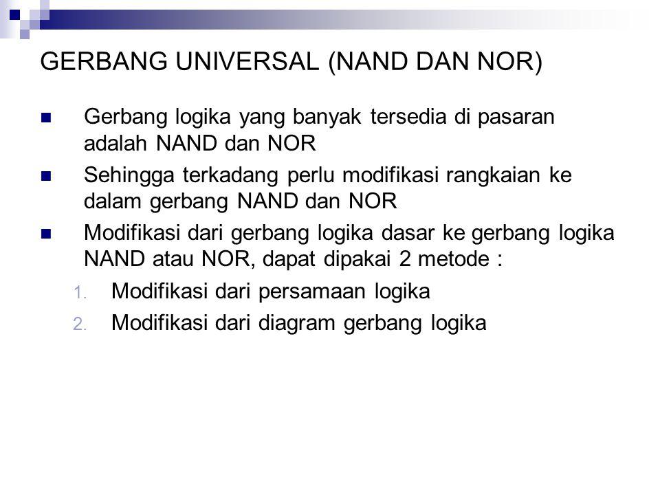GERBANG UNIVERSAL (NAND DAN NOR)