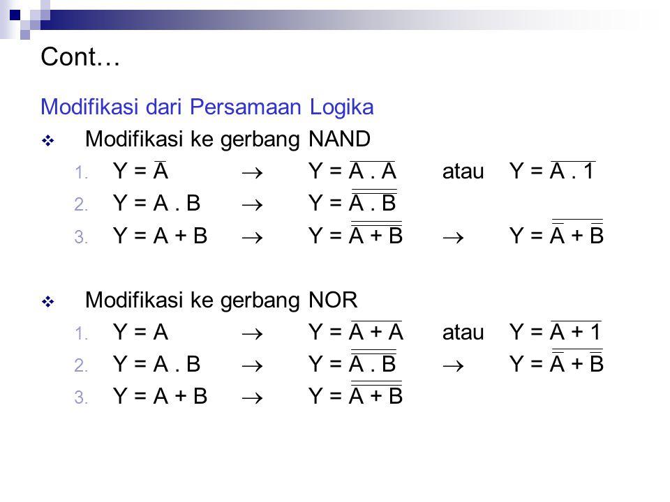Cont… Modifikasi dari Persamaan Logika Modifikasi ke gerbang NAND