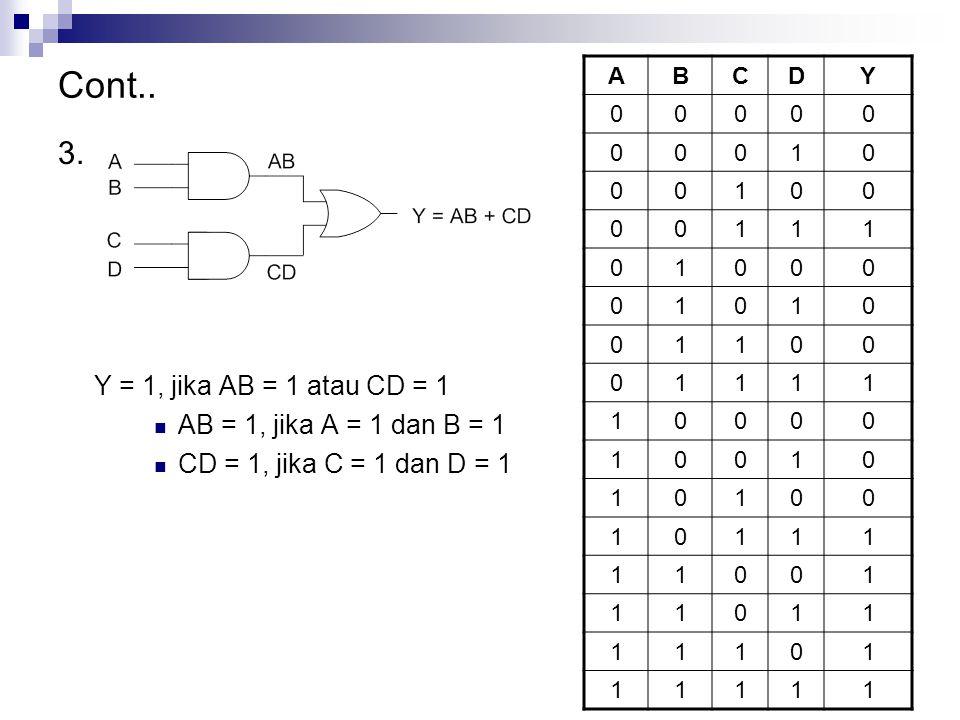 Cont.. 3. Y = 1, jika AB = 1 atau CD = 1 AB = 1, jika A = 1 dan B = 1