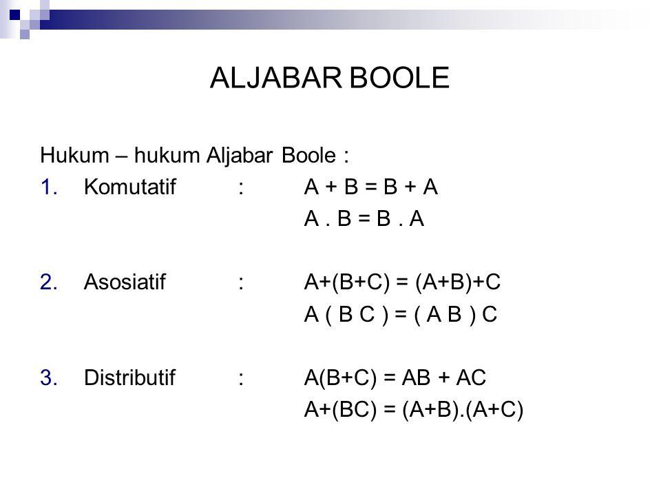 ALJABAR BOOLE Hukum – hukum Aljabar Boole : Komutatif : A + B = B + A