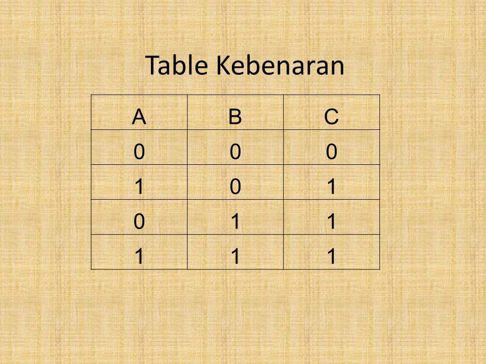 Table Kebenaran A B C 1