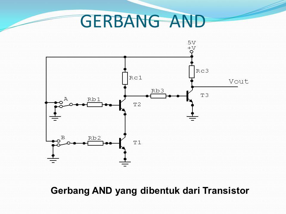 GERBANG AND Gerbang AND yang dibentuk dari Transistor