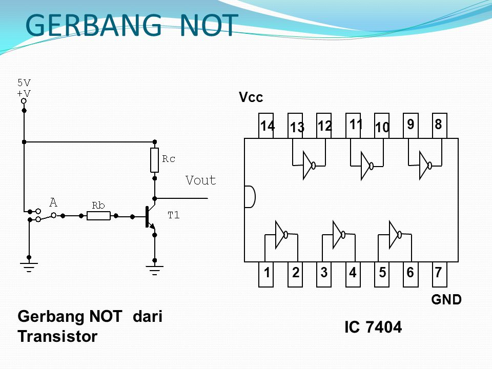 GERBANG NOT Gerbang NOT dari Transistor IC 7404 1 2 3 4 5 6 7 GND 14