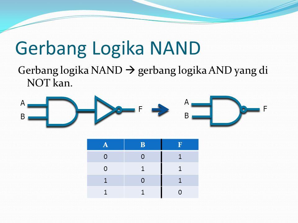 Gerbang Logika NAND Gerbang logika NAND  gerbang logika AND yang di NOT kan. F A B A B F A B F 1