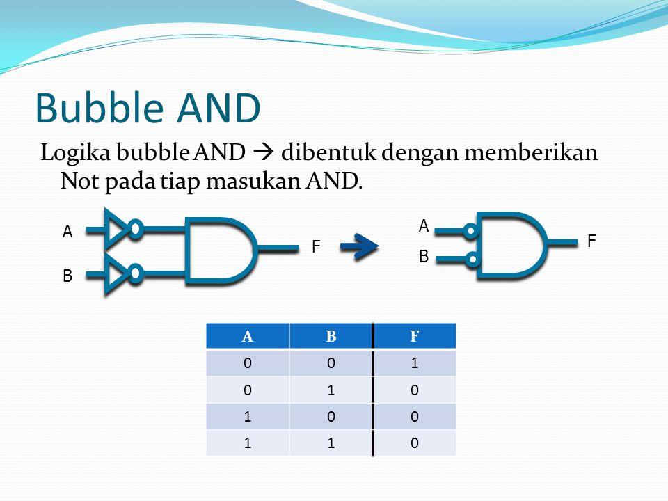Bubble AND Logika bubble AND  dibentuk dengan memberikan Not pada tiap masukan AND. A. B. F. A.