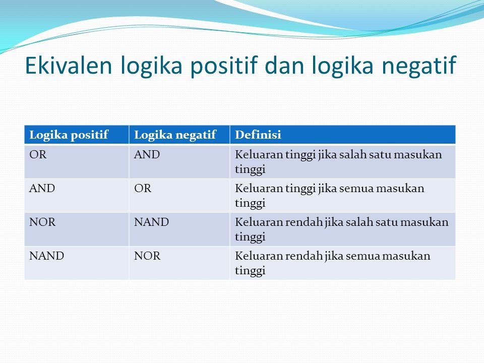 Ekivalen logika positif dan logika negatif
