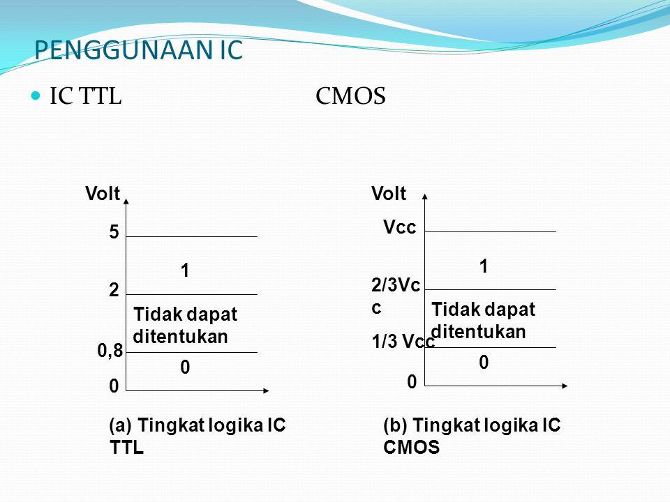 PENGGUNAAN IC IC TTL CMOS 1 Tidak dapat ditentukan 5 2 0,8 Volt Vcc