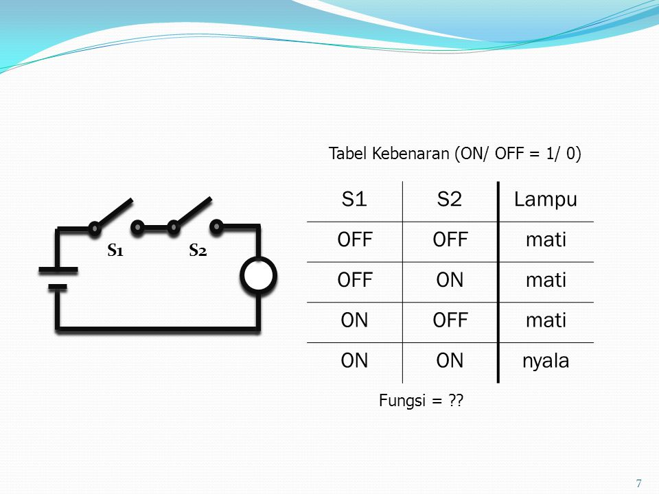 S1 S2 Lampu OFF mati ON nyala S1 S2 Tabel Kebenaran (ON/ OFF = 1/ 0)