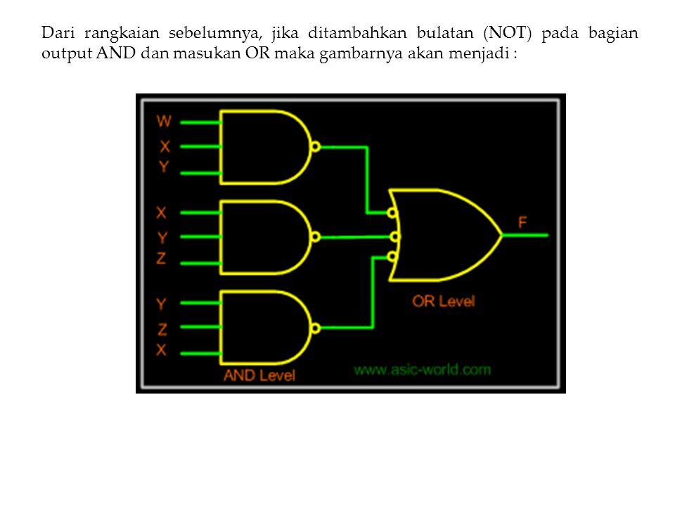 Dari rangkaian sebelumnya, jika ditambahkan bulatan (NOT) pada bagian output AND dan masukan OR maka gambarnya akan menjadi :