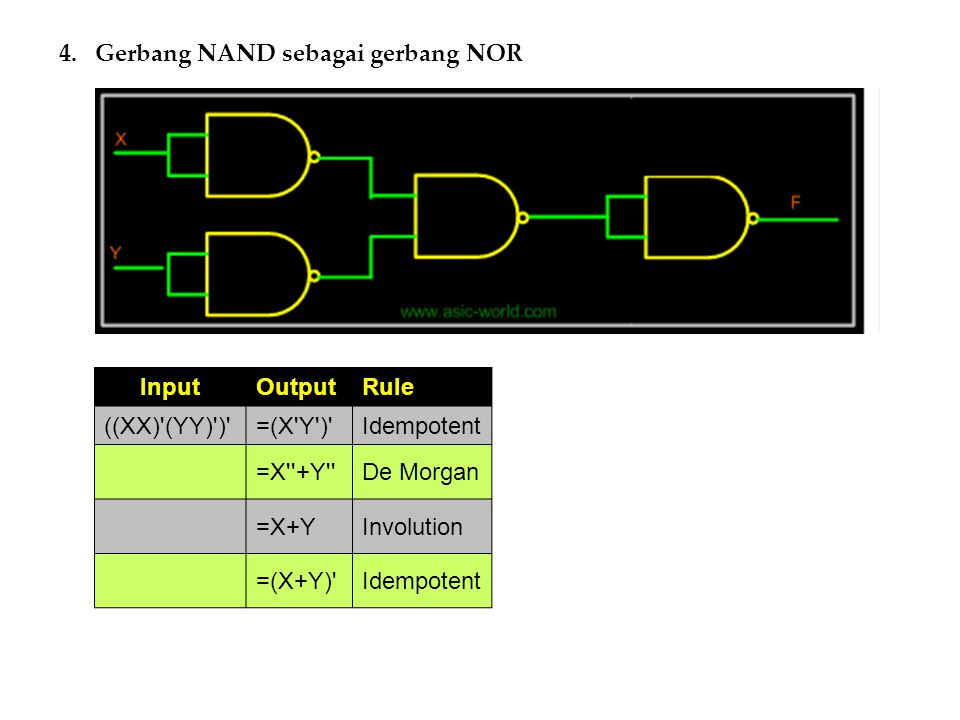 Gerbang NAND sebagai gerbang NOR