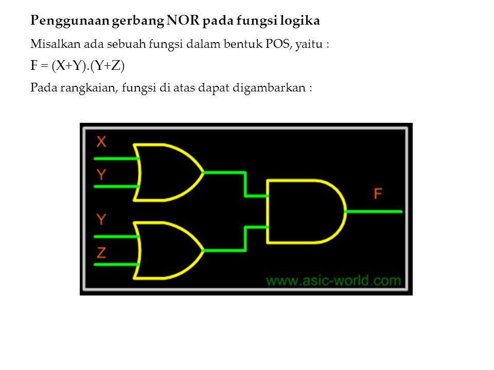 Penggunaan gerbang NOR pada fungsi logika
