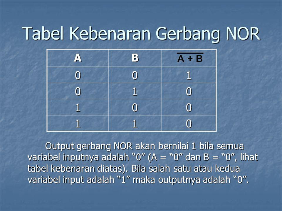 Tabel Kebenaran Gerbang NOR