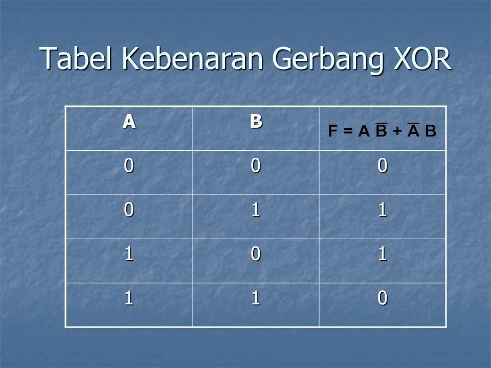 Tabel Kebenaran Gerbang XOR
