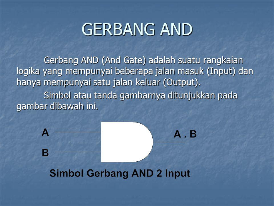 GERBANG AND