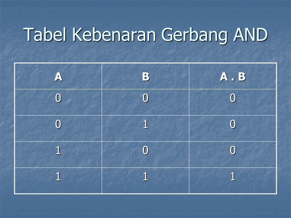Tabel Kebenaran Gerbang AND