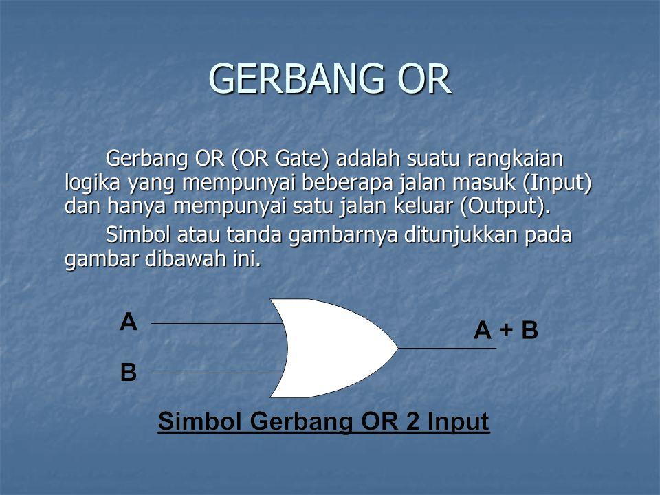 GERBANG OR