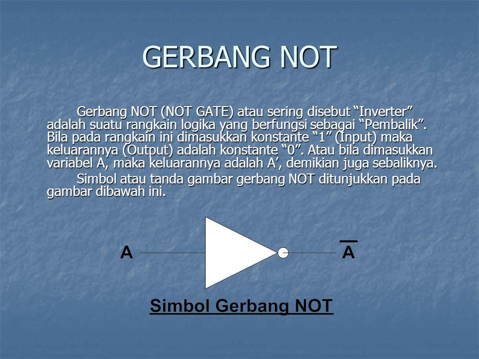 GERBANG NOT