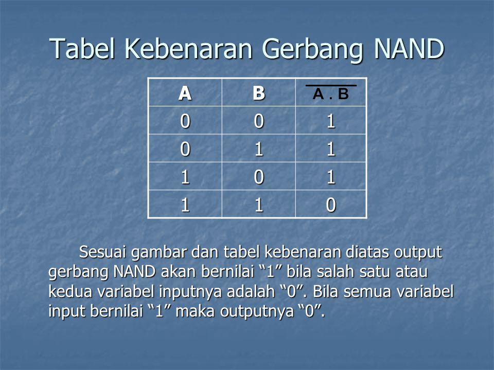 Tabel Kebenaran Gerbang NAND