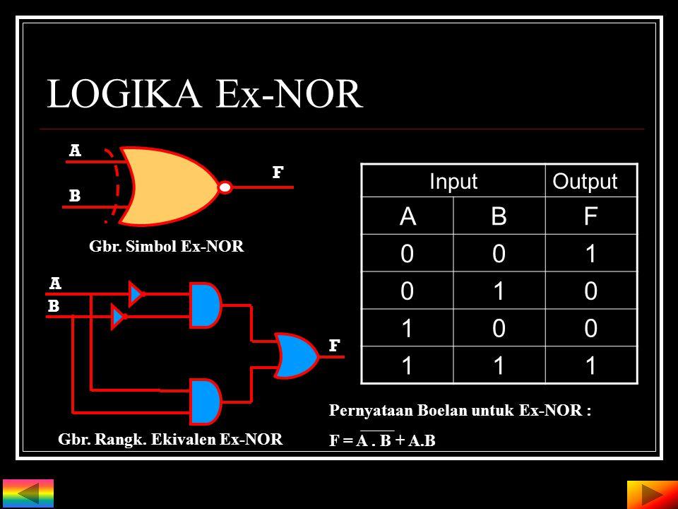 LOGIKA Ex-NOR A B F 1 Input Output A F B Gbr. Simbol Ex-NOR A B F