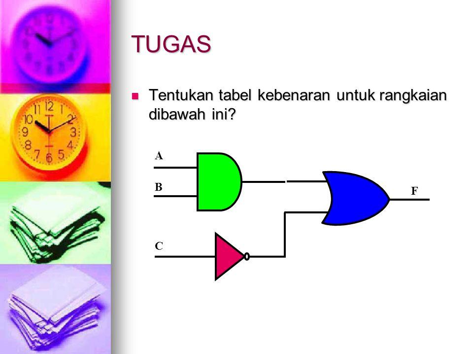 TUGAS Tentukan tabel kebenaran untuk rangkaian dibawah ini A B F C