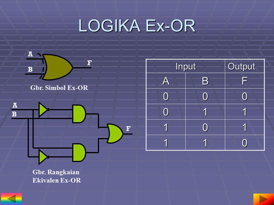 LOGIKA Ex-OR A B F 1 Input Output A F B Gbr. Simbol Ex-OR A B F