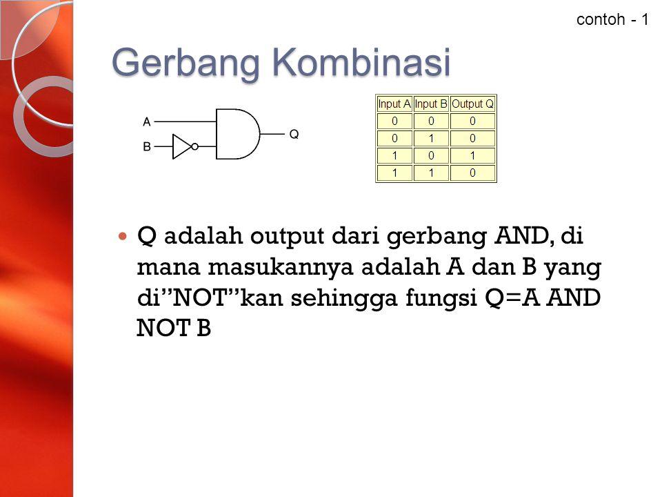 contoh - 1 Gerbang Kombinasi.