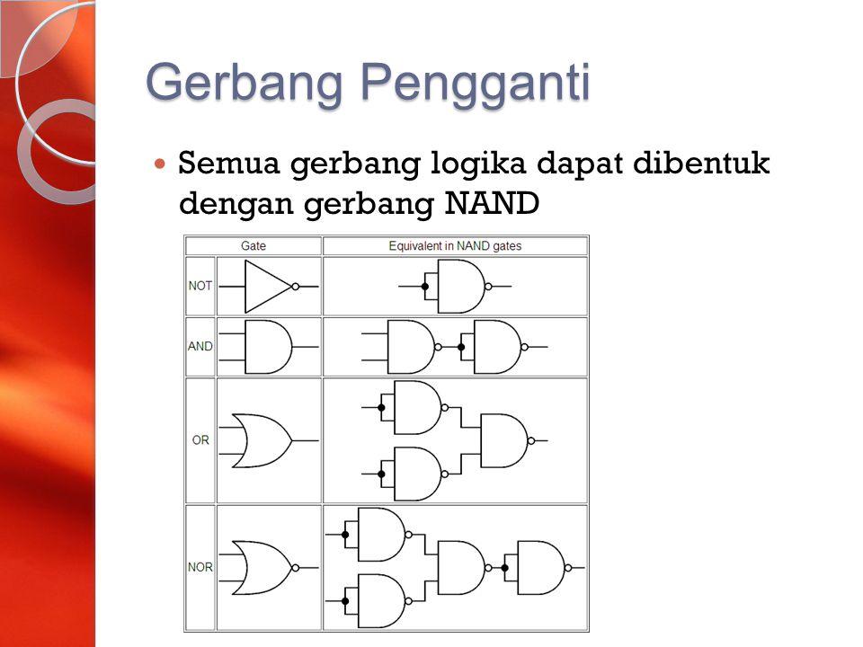 Gerbang Pengganti Semua gerbang logika dapat dibentuk dengan gerbang NAND