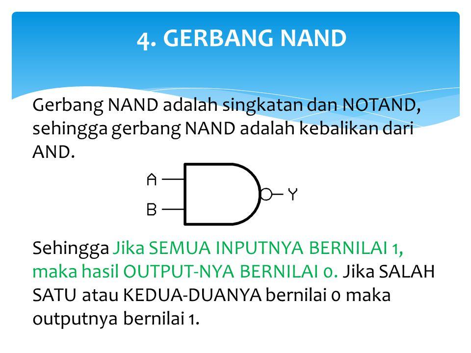 4. GERBANG NAND Gerbang NAND adalah singkatan dan NOTAND, sehingga gerbang NAND adalah kebalikan dari AND.