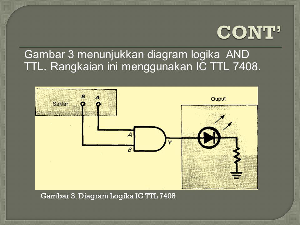 CONT' Gambar 3 menunjukkan diagram logika AND TTL.