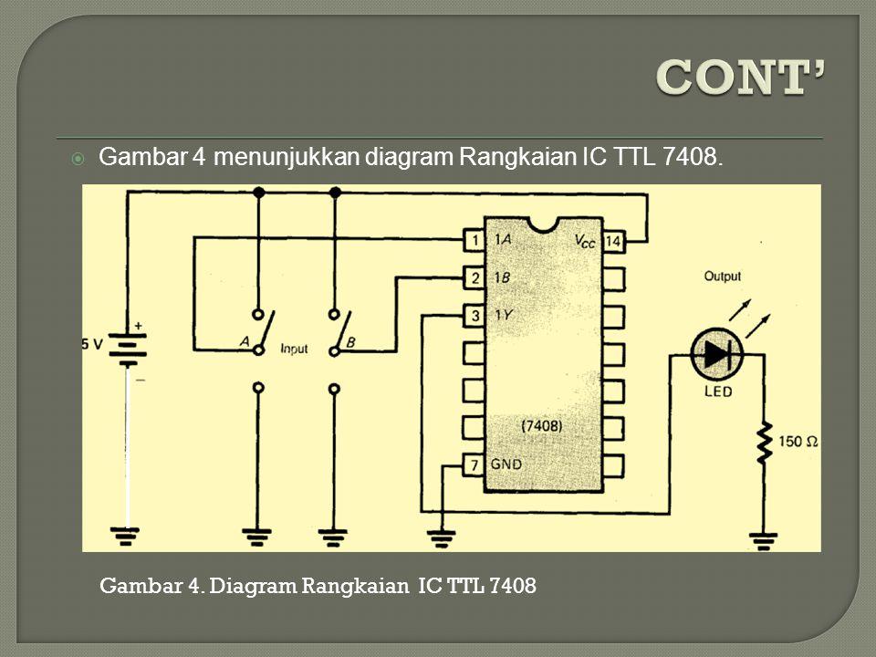 CONT' Gambar 4 menunjukkan diagram Rangkaian IC TTL 7408.