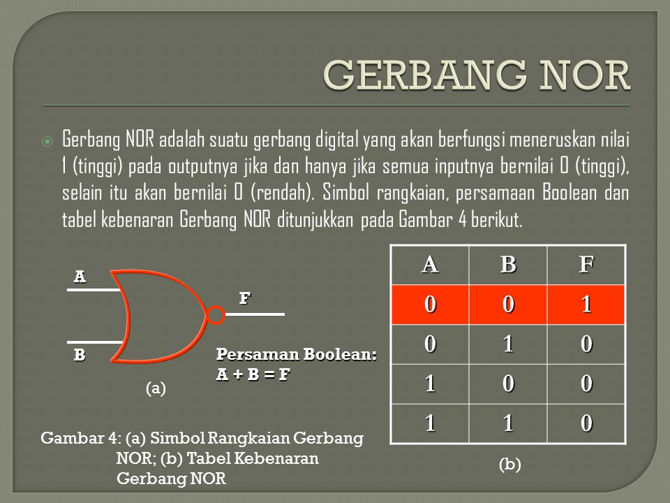 GERBANG NOR