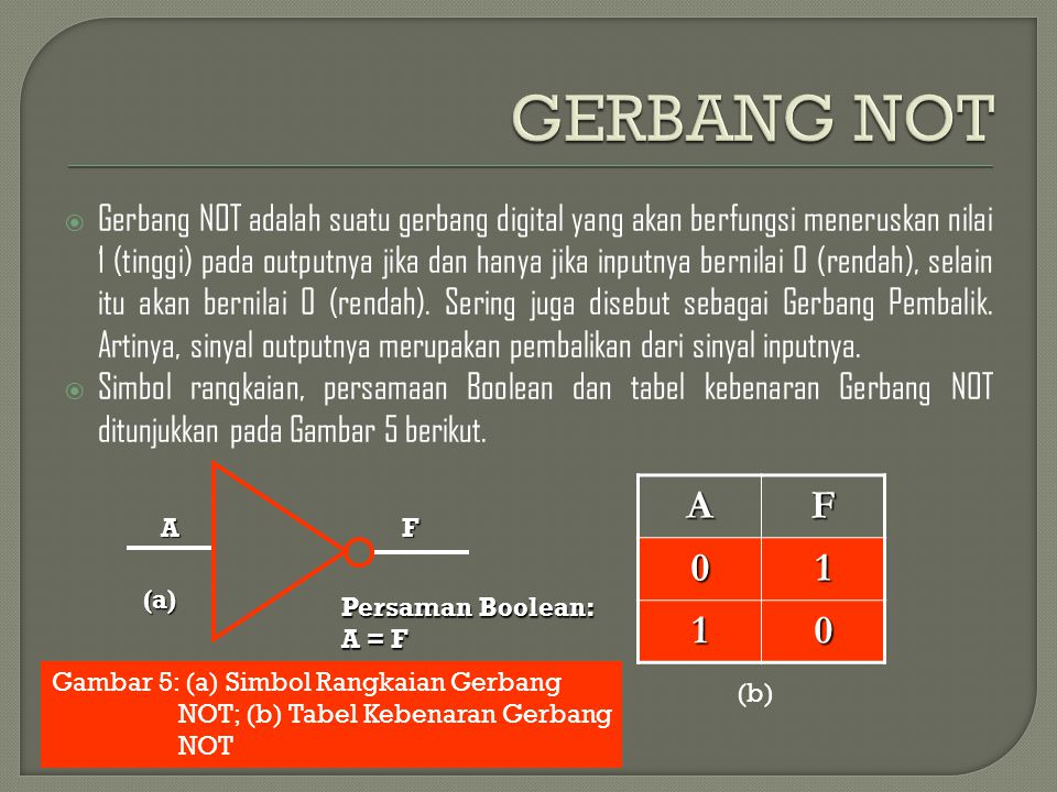 GERBANG NOT