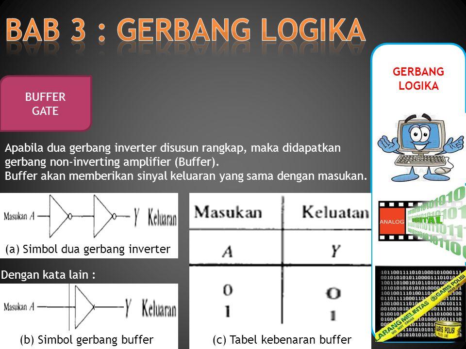 BAB 3 : GERBANG LOGIKA GERBANG LOGIKA BUFFER GATE