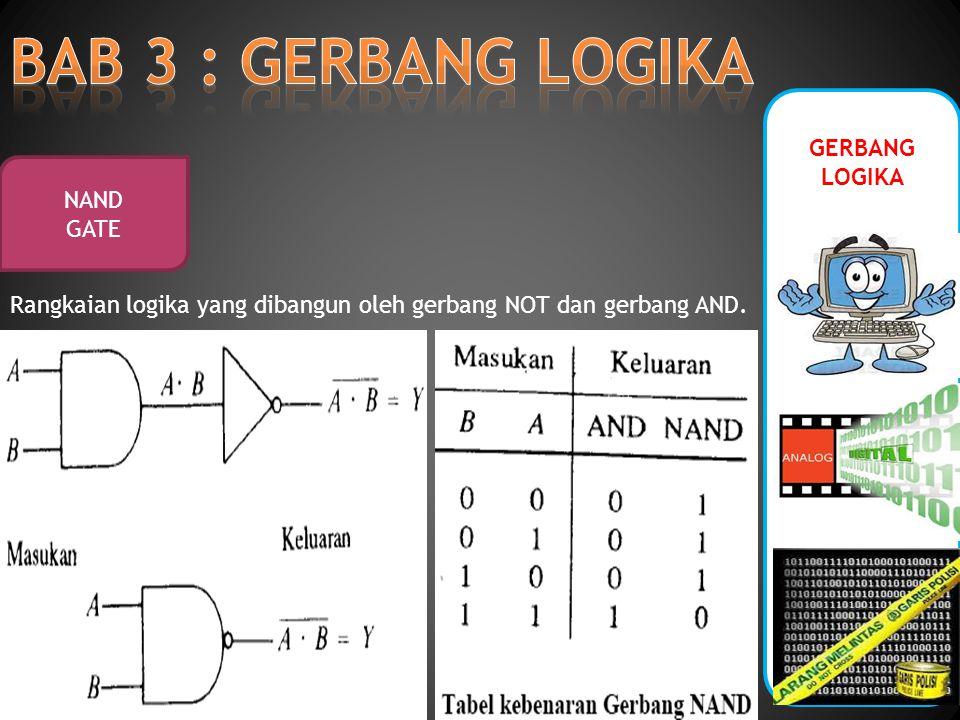 BAB 3 : GERBANG LOGIKA GERBANG LOGIKA NAND GATE