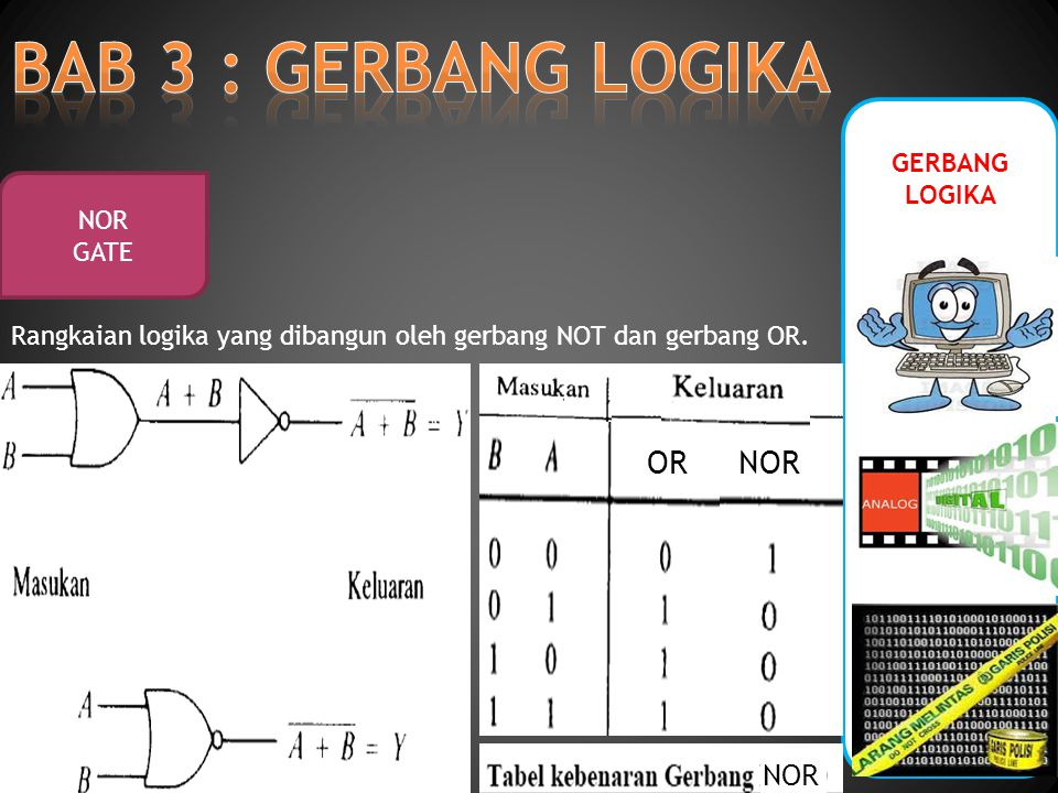 BAB 3 : GERBANG LOGIKA OR NOR GERBANG LOGIKA NOR GATE